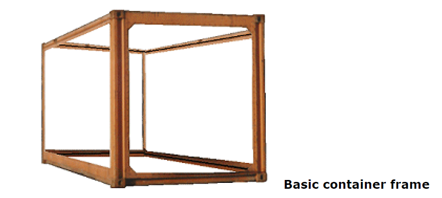basic-container-frame
